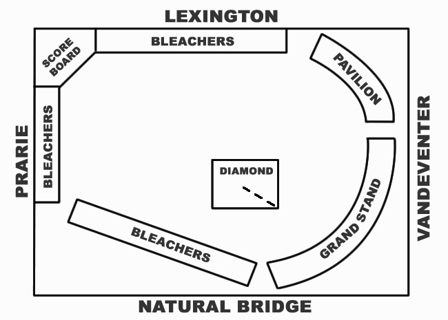 Robison Field Diagram