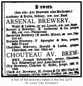 Brewers in the 1875 St. Louis City Directory